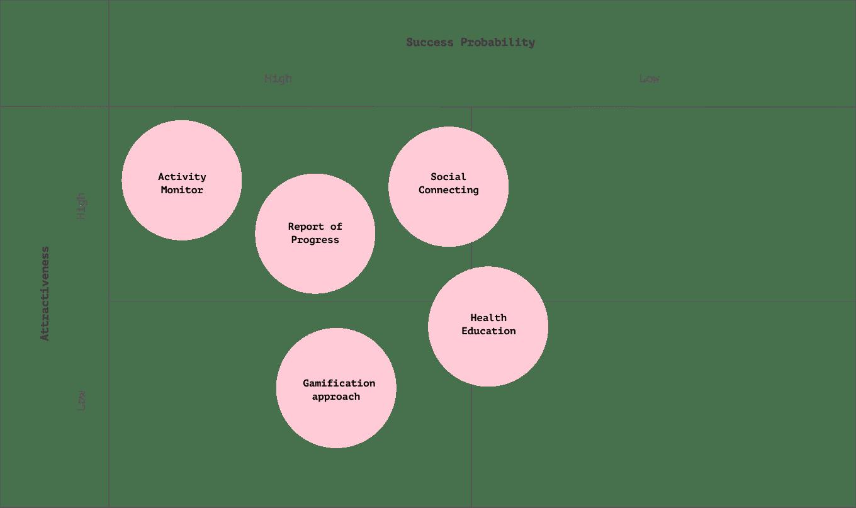 prioritization_map-1