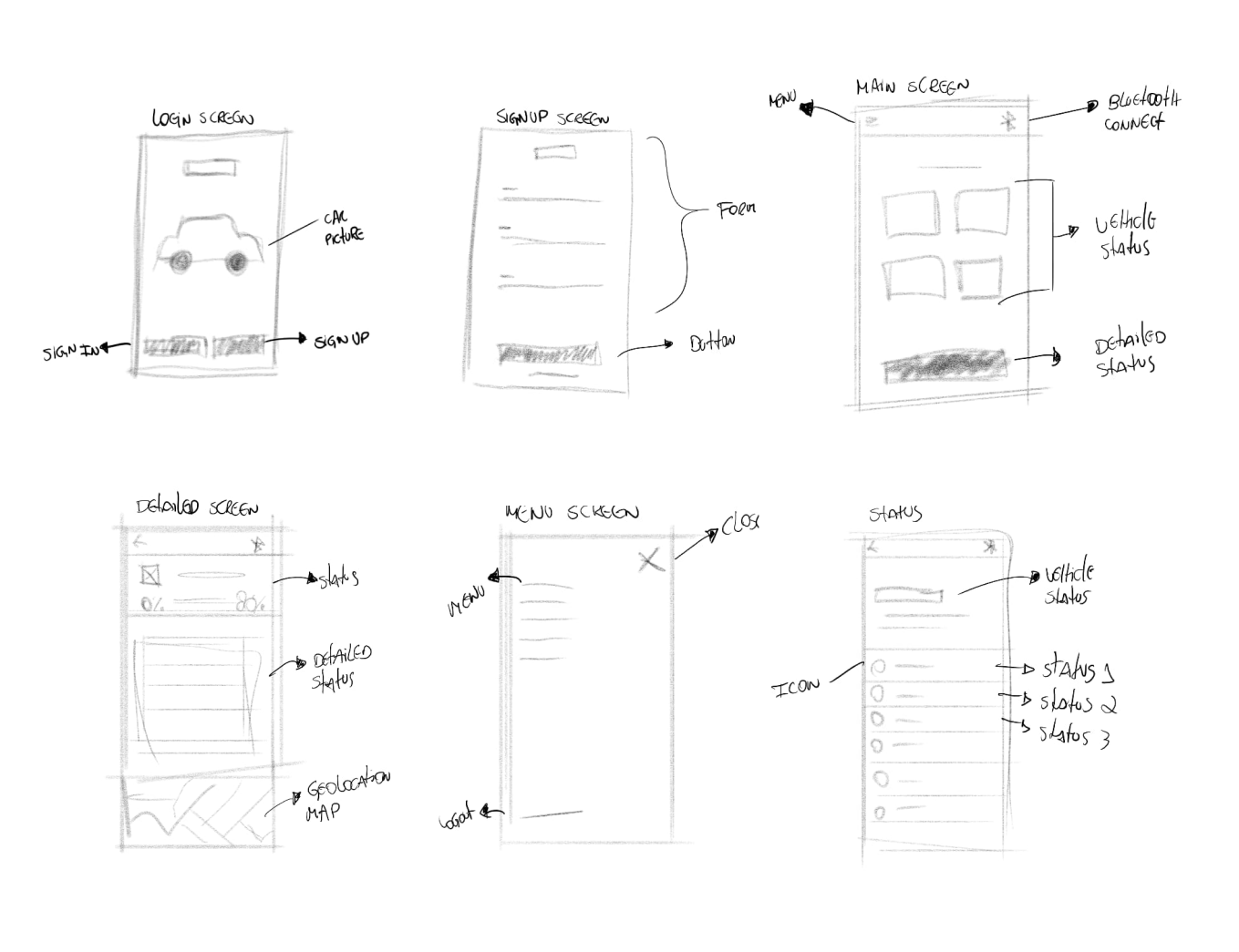 wireframes-1